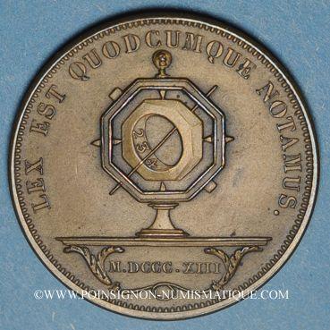 Monnaies Notaires. Saint-Etienne. Jeton bronze. Poinçon : corne d'abondance