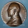 Coins Alsace. Mulhouse. Emilio Noelting, directeur le l'Ecole de Chimie de Mulhouse. 1905. Médaille bronze