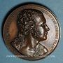 Coins Strasbourg. Le général Kléber (1753-1800). - Cuivre. 40,81 mm