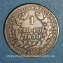 Coins Pologne. Alexandre I de Russie (1815-1825). 1 zloty 1830 FH