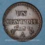 Coins Directoire (1795-1799). 1 centime an 7A. 53 perles à l'avers et 50 au revers