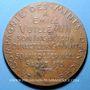 Coins Mines d'Aniche. 50 ans de services de son directeur-gérant. Emile Vuillemin. Médaille bronze. 1895