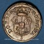 Coins Espagne. Poids monétaire du doublon d'Espagne. Fabrication italienne