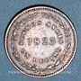 Coins Argentine. Buenos Aires. 1 decimo 1823