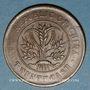 Coins Chine. Monnayage provincial républicain. Hunan. 20 cash n. d. (1919)