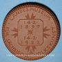Monnaies Dresde. 25 Jahre Heimatschutz d. Landesmuseum. Médaille. Porcelaine