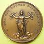 Monnaies Alsace. Strasbourg. 2e prix du concours de vitrines. 1906. Médaille bronze. 50,6 mm