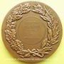 Monnaies Alsace. Strasbourg. Médaille offerte par le député de Strasbourg Emile Koehl. 1986. Bronze. 68,2 mm