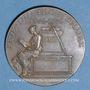 Monnaies Beblenheim. Hommage à Jean Macé– 30e ann. de la Ligue française de l'enseignement. 1896. Médaille br