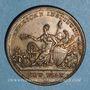 Monnaies Etats Unis. Hard Times token. Massachussetts. R & W Robinson, 1836