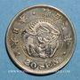 Monnaies Japon. Mutsuhito (Meiji Tenno) (1867-1912). 20 sen an 10 (1877)
