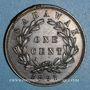 Monnaies Sarawak. Charles Brooke, Rajah (1868-1917). Charles Brooke, Rajah (1868-1917)