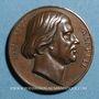 Monnaies Révolution de 1848. Elections du département de la Seine. Médaille cuivre. 26 mm