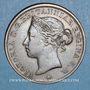 Monnaies Jersey. Victoria (1837-1901). 1/12 shilling 1881
