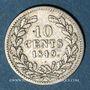 Monnaies Pays Bas. Guillaume II (1840-1849). 10 cents 1849. Point après la date