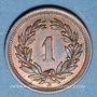 Monnaies Suisse. Confédération. 1 rappen 1899B
