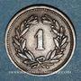 Monnaies Suisse. Confédération. 1 rappen 1921B
