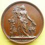 Monnaies Beaune (Côte-d'Or). Société d'horticulture. Médaille en cuivre. 41,6 mm. Gravée par Pingret