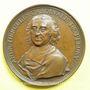 Monnaies Cardinal de Fleury. Préliminaires du Traité de Vienne 1736. Médaille bronze 54 mm gravée par Dassier