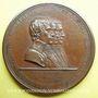 Monnaies Consulat. Colonne du département de la Seine. 1800. Médaille en bronze. 60,4 mm. Gravée par Gatteaux