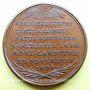 Monnaies John Tillotson (1630-1694) - 80e archevêque de Cantorbéry médaille br. 27,4 mm gravée par J. Dassier