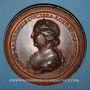 Monnaies Lorraine. Ferry II et Agnès de Bar. Médaille en bronze