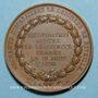 Monnaies Louis XVIII. Complot du Bazar français. Médaille bronze, 1820