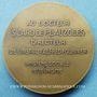 Monnaies Médecine. Dr Sicard de Plauzoles (1872-1968). Hommage 1938 médaille br. 50,3 mm gravée par de Hérain