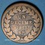 Monnaies 2e blocus de Strasbourg 1815. 1 décime 1815BB. Sans points