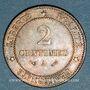 Monnaies 3e république (1870-1940). 2 centimes Cérès, 1884A