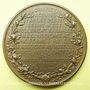 Münzen Affaire Dreyfus. Le général Mercier. 1906. Médaille en bronze. 50 mm. Gravée par J. Baffier