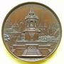 Münzen Dijon. Amenée de la source du Rosoir. 1840. Médaille en cuivre. 70,3 mm. Gravée par Caqué