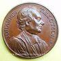 Münzen John Tillotson (1630-1694) - 80e archevêque de Cantorbéry médaille br. 27,4 mm gravée par J. Dassier