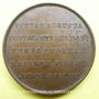 Münzen Pose de la 1ère pierre de la nouvelle église de Saint-Germain 1766. Médaille cuivre 41 mm, Duvivier