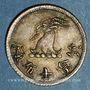 Münzen Hong-Kong. Jonas Brook & Brothers Company. 5 cent nd. (1870-1890)