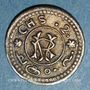 Münzen Inde. Travancore. Rama Varma VI (1062-1101ME = 1885-1924). 2 chuckrams nd. (1901)