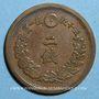 Münzen Japon. Mutsuhito (Meiji Tenno) (1867-1912). 2 sen an 13  (= 1880)