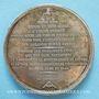 Münzen Révolution de 1848. Commémoration des journées de février. Médaille cuivre blanchi. 51,5 mm